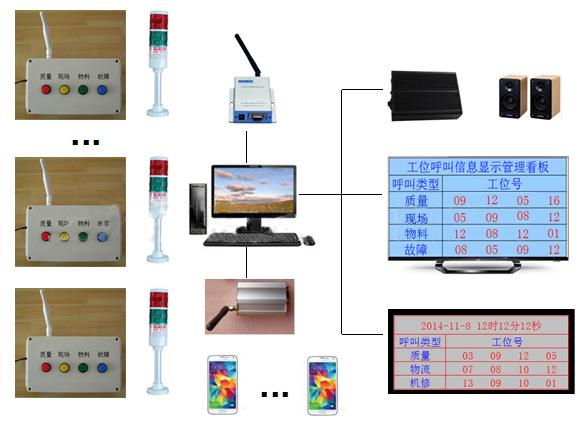 <m met-id=177 met-table=product met-field=keywords></m>